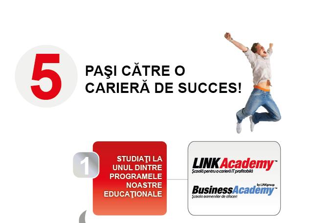 5 paşi către succes!